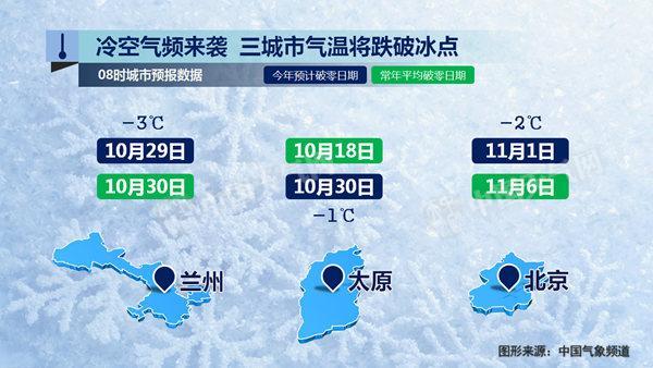 """其中,贵州降温幅度最大,27日贵州大部地区最高气温达到25℃以上,不少地方达到30℃左右,而今天贵州大部地区最高气温则跌至10℃上下,部分地区降温幅度达到20℃。此外,江南南部和华南地区降温也非常明显,27日最高气温普遍在30℃以上,今天大部地区最高气温将跌至25℃左右,炎热天气消退,迅速""""换季""""。"""
