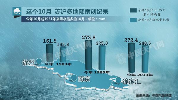 今天西南地区仍有较强降雨,云南局地有暴雨。中央气象台预计,受南下冷空气影响,29日至30日,西南地区东部和南部、江汉、江淮、江南等地的部分地区有小到中雨,云南的局地有大到暴雨(40~65毫米)。