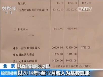 财务部副部长 刘昆:以2014年5至12月支出为基数算账,估计2016年地方普通大众估算支出添加1780亿元,全副用于对当地税收返还。