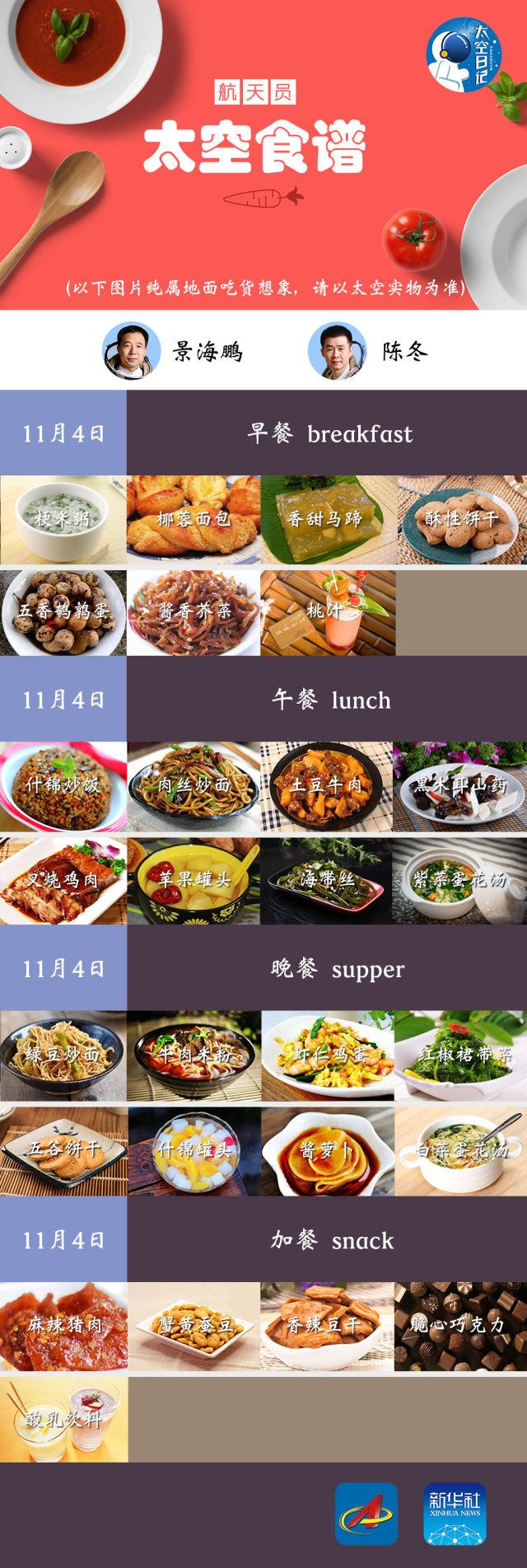 不同飞行阶段,吃的东西也不同。刚入轨时,我们就会吃清淡些,这样更容易消化。目前在组合体飞行阶段,我们的食谱是五天一循环,包括主食、副食、即食、饮品、调味品、功能食品等6大类近100种食品。