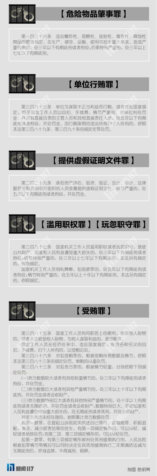 """法学专家释疑天津港爆炸案审判:为什么对于学伟判处""""死缓"""""""