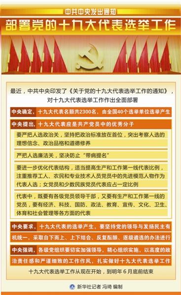 最近,中共中央印发了《关于党的十九大代表选举工作的通知》,对十九大代表选举工作作出全面部署。中央组织部近日召开会议,对这项工作作出具体安排。