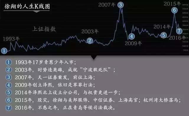 来源:腾讯财经