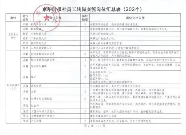 京华时报明年1月1日休刊,改由北京日报报业集团主管主办