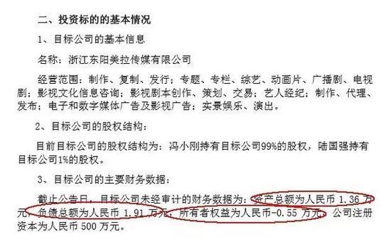 且慢,天下没有免费的午餐,这则公告里面有华谊兄弟跟冯小刚的对赌!
