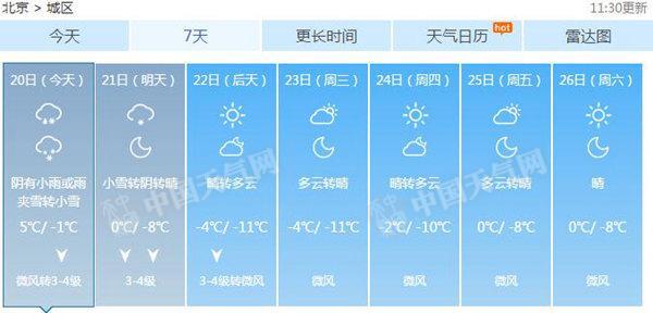 北京大部傍晚前后转雪 周一早晨积雪可超3厘米
