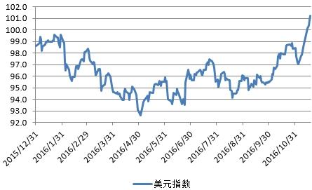 人民币兑美元汇率贬值压力有望趋缓
