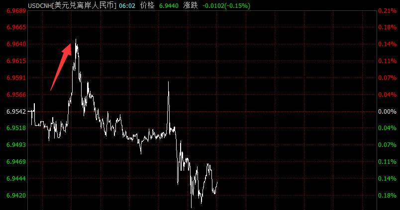 """去香港购物的话,熟悉的""""八折"""",早已不见了踪影!"""