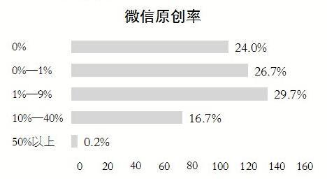 (本文来源:中国报业协会)