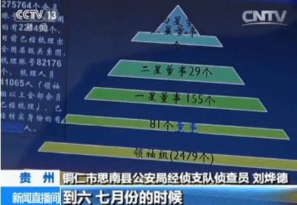 贵州省铜仁市思南县公安局经侦支队侦查员 刘烨德:我们侦查的时候是三月份开始,那个时候他们会员都才几万个,会员四五万个会员。后来短短几个月,到六七月份的时候,就已经发展到二十多万个会员了。