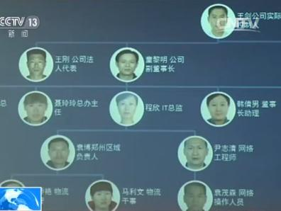 """随着网络会员真实身份的逐一确认,传销组织的骨干成员构架也显露出来,经调查,犯罪嫌疑人王某、郑某等十八名传销组织头目,在北京一家名为肽来生物科技的公司,以网络销售妇女内置用药""""妇宝宁""""作为幌子,大肆发展非法网络传销活动。"""