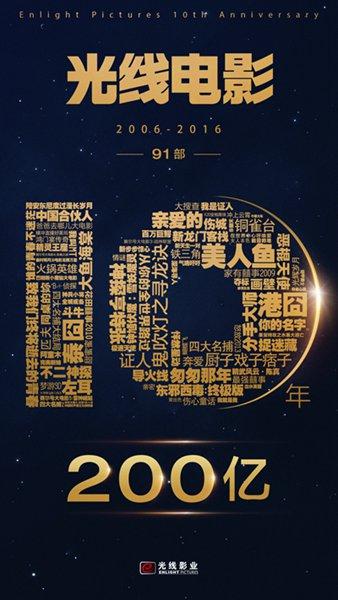 光线影业十年纪念海报