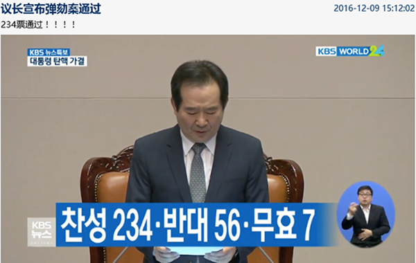 12月9日下午,韩国国会以234票赞成、56票反对的压倒性多数通过了针对现任总统朴槿惠的弹劾动议。 国际在线 图