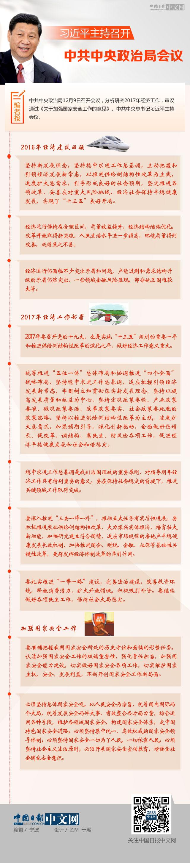 图解:习近平主持召开中共中央政治局会议
