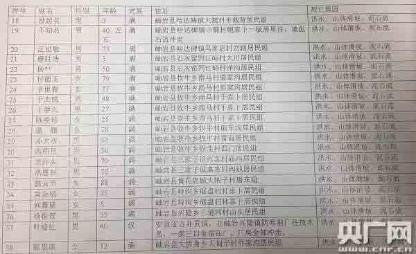"""辽宁岫岩县委回应""""台品格死数被瞒报30人"""":将赶快核实"""