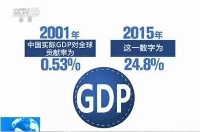 """入世15年 中国地位""""与日俱增"""""""