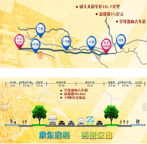 咸丰大道规划图。