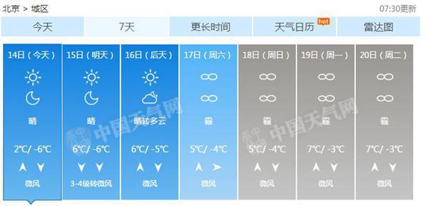 北京未来7天天气预报-今明北京空气质量将为良 17日起或有持续雾霾天