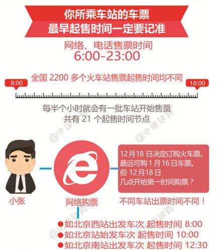 来自中国铁路总公司。