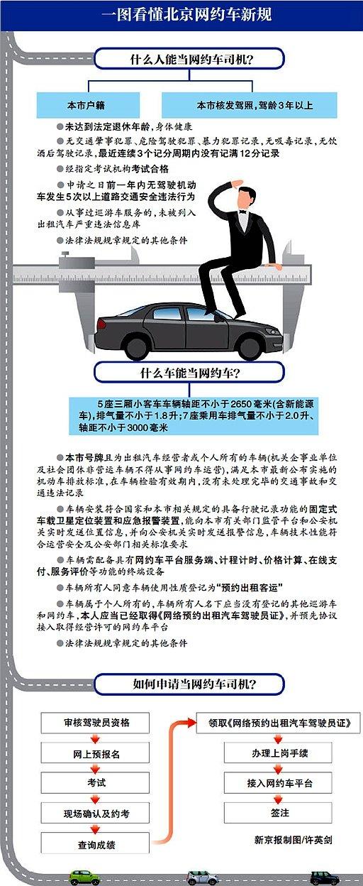 今年8月10日,广州市街头,一位网约车司机和一位出租车司机一边擦车
