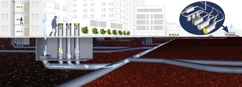 瑞典有些地区装置有由废物桶、地下管道和地方搜集站构成的渣滓分类处置系统,微弱的电泵将渣滓从管道里抽取到最后端。图像来自Sweden.se网站