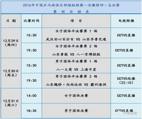 2016年乒超联赛总决赛赛程 29日半决赛31日决赛