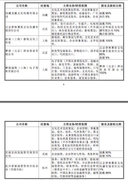 赵薇自筹31亿买下万家文化,夫妻股市身家超92亿元