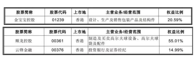 """赵薇花30亿元买了一家A股公司,八一八娱乐圈""""巴菲特""""是怎么挣钱的"""
