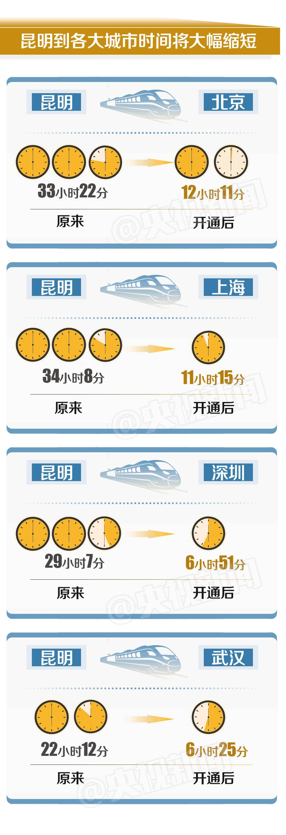 来了!中国最美高铁今天全线通车
