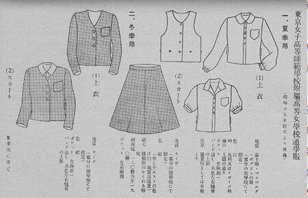 1940 年制定的制服
