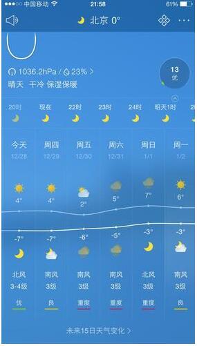 某天气预报软件发布的北京未来一周空气质量状况预报-2016年最后一