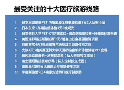 北京人最热衷海外医疗旅游