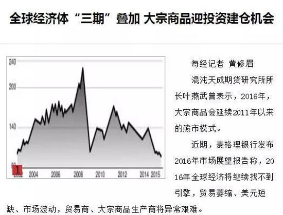 ▲每日经济新闻2016年度投资特刊截图,明确提示大宗商品建仓机会