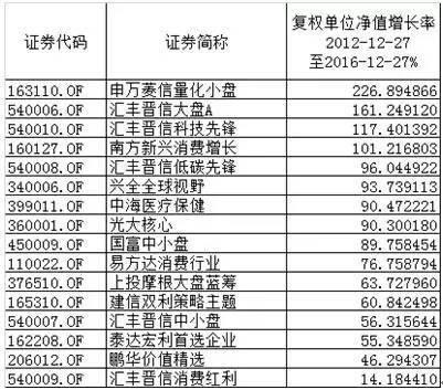 """王亚伟短信""""拉客"""":曾2000万门槛 如今200万起步"""