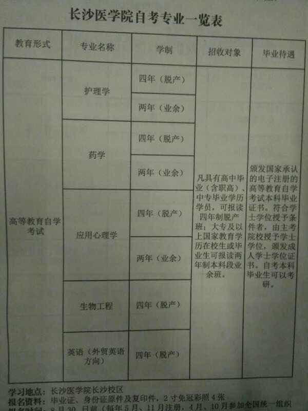 长沙医学院自考本科读4年拿河南中专文凭 官方