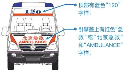 真・120救助车图示