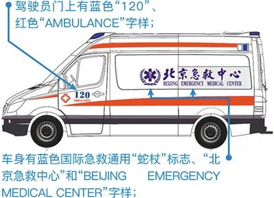 图/北京抢救核心