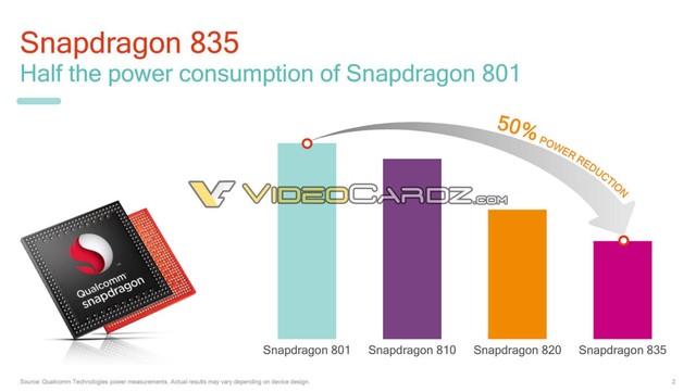 上半年出货 骁龙835处理器规格全面曝光
