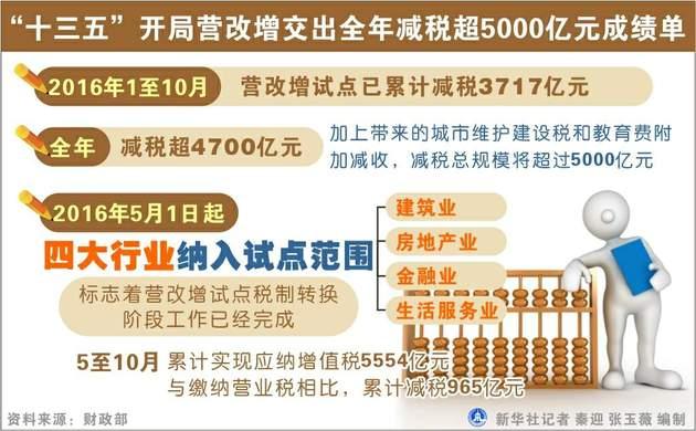每日经济新闻记者 李彪 周程程 张钟尹