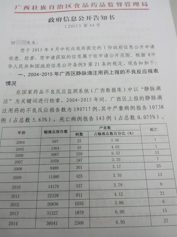 广西食药监局给田毅伟的部分政府信息公开答复。