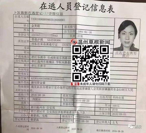"""这份《在逃人员登记信息表》发布于2016年8月30日,案件类别为挪用资金案。此前一天,杭州市公安局经济犯罪侦查支队六大队对金美欧签发了居留证,金美欧属于""""刑拘在逃"""",通缉奖金为500元。"""