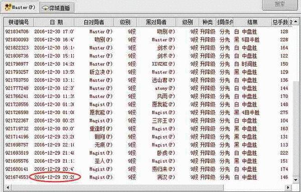 Master(P)第一盘对局是韩国时间29日20点20分