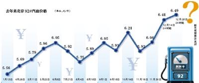 """新京报讯 (记者马婧)12日24时国内成品油调价或迎来""""四连涨""""。据金联创测算,截至1月10日第八个工作日,参考原油品种均价为54.64美元/桶,变化率2.97%,对应的汽柴油零售价应上调105元/吨。根据""""十个工作日""""原则,下一轮调价窗口为1月12日24时,分析人士认为迎来2017年""""开门红""""的概率极大。"""