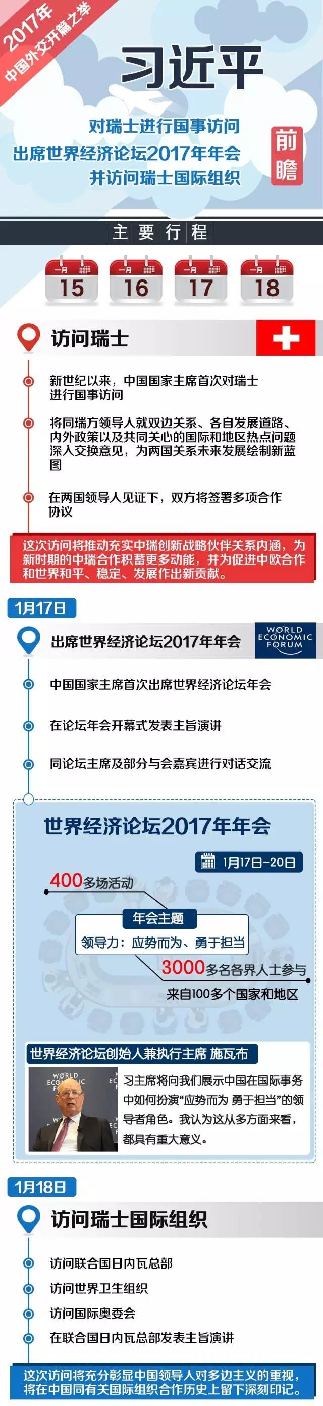 此次出访瑞士,是习近平主席2017年的首访。瑞士是中国在欧洲重要的经贸合作伙伴,也是首批与中国签署自贸协定、加入亚投行的欧洲国家。此次访问,势必将进一步促进中瑞合作。