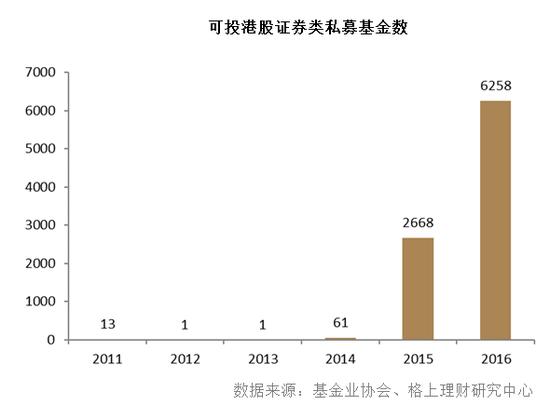 对于想要申请9号牌照的私募机构来说,一般有两种申请途径,一是在香港设立子公司,二是收购一家已经成功申请到9号牌照的公司。据格上理财了解,目前来说,内地私募机构想要获得香港9号牌照并不十分容易,中国大部分已拥有9号牌的的资管公司是通过收购的方式。