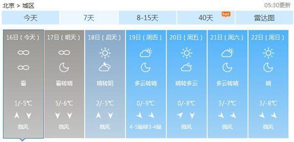 一起,北京本周气温逐步降落,体感凛冽。依据最新的7天预告,本周前期夜间最低气温在-7~-9℃之间,白昼最高气温在0~-3℃之间,气候凛冽。
