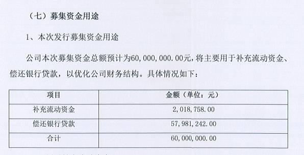 资料显示,2016年上半年,能量传播曾分11次向北京银行中关村支行申请贷款,累计贷款金额达5798万元,每笔贷款期限皆为一年。