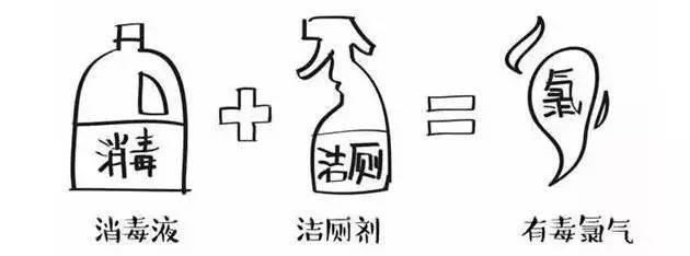 事情:4 台湾一王密斯,在炎天喷完驱蚊液的状况下又涂了防晒霜。后果涂改过的肌肤开端发红变肿,并且该密斯还忽然昏迷昏迷不醒!