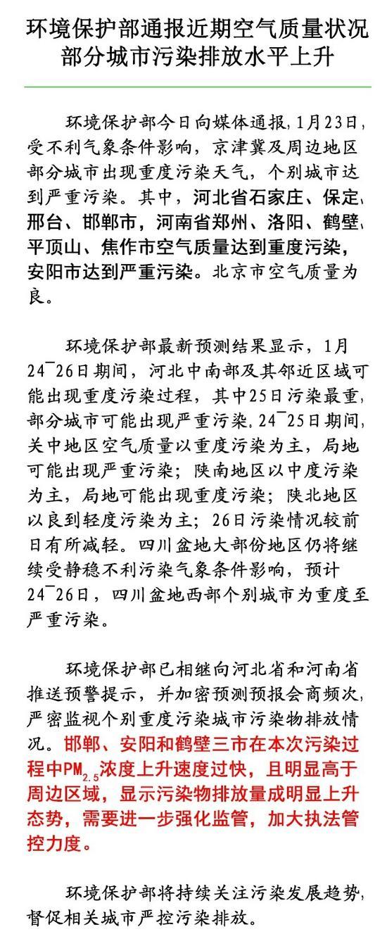 京津冀周边局地现重污染 邯郸等污染排放水平上升