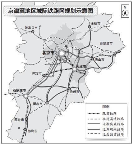 """到2020年,与既有路网独特衔接地区一切地级及以上都会,根本完成京津石核心城区与周边乡镇0.5~1小时通勤圈,京津保0.5~1小时交通圈,京津冀地域相邻都会间""""1.5小时交通圈""""。撑持和疏导地区时间规划调剂和工业转型晋级。远期到2030年根本造成以""""四纵四横一环""""为骨架的城际铁路收集。"""